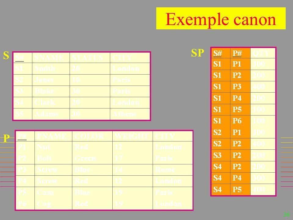 35 ExamplesExamples n En pratique sur MsAccess n Sauf ceux spécifiques à –SQL-Server –DB2
