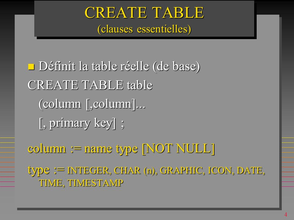 3 SQL: Définition de Données n CREATE TABLECREATE VIEW CREATE INDEX n ALTER TABLE n DROP TABLEDROP VIEWDROP INDEX