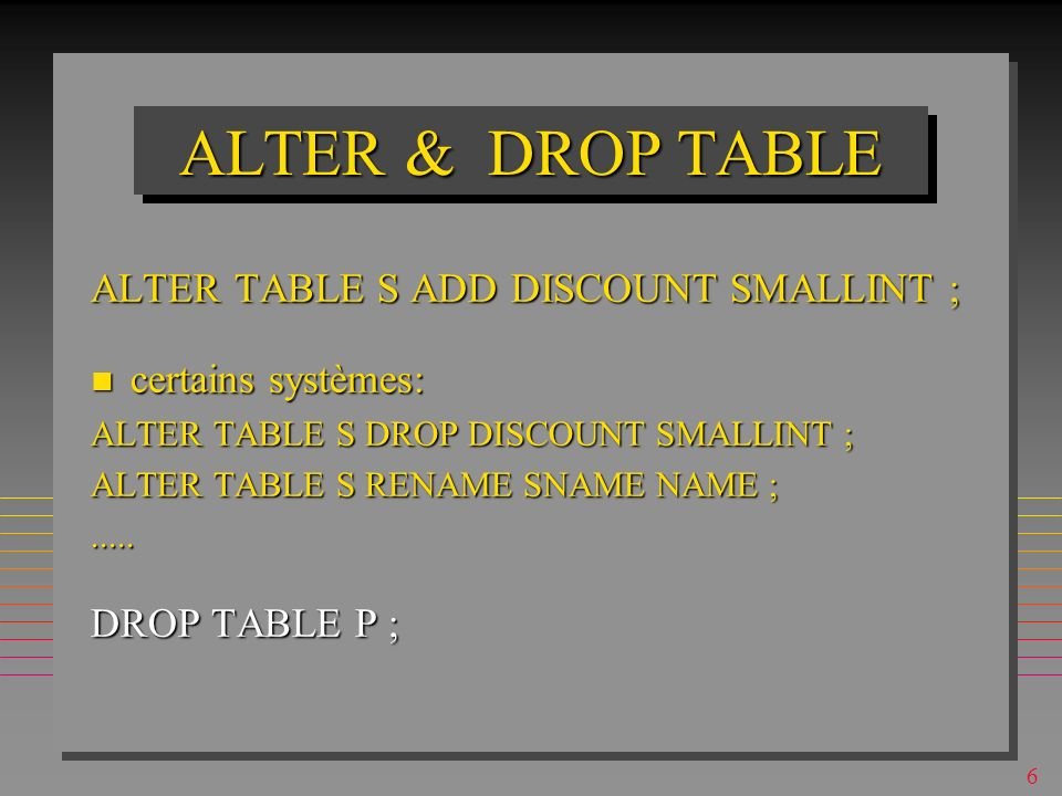 6 ALTER & DROP TABLE ALTER TABLE S ADD DISCOUNT SMALLINT ; n certains systèmes: ALTER TABLE S DROP DISCOUNT SMALLINT ; ALTER TABLE S RENAME SNAME NAME ;.....