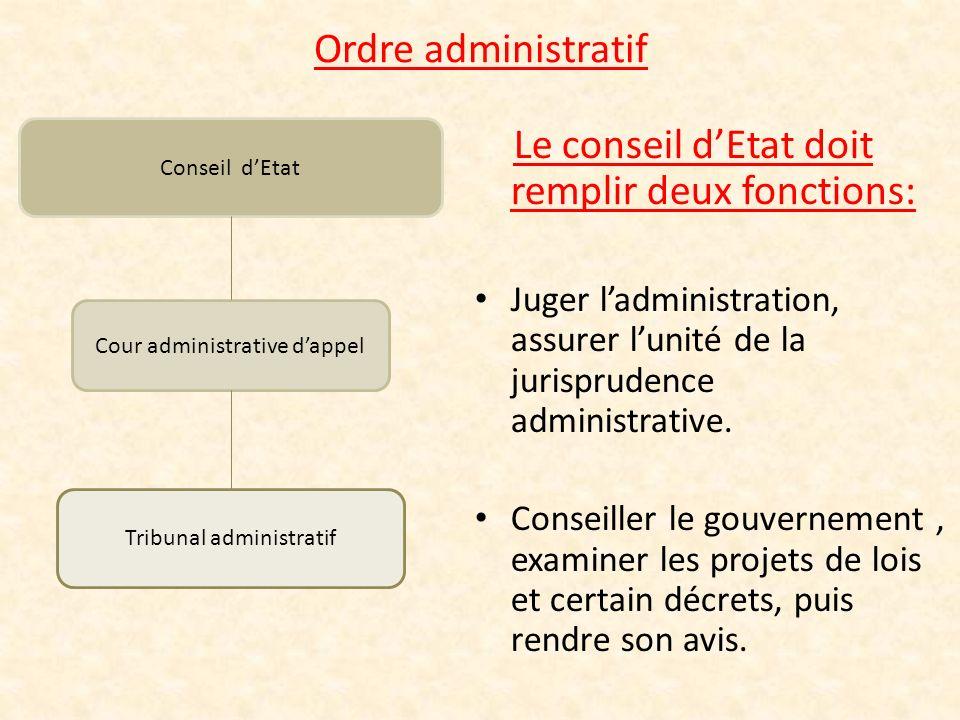 Ordre administratif Le conseil dEtat doit remplir deux fonctions: Juger ladministration, assurer lunité de la jurisprudence administrative. Conseiller