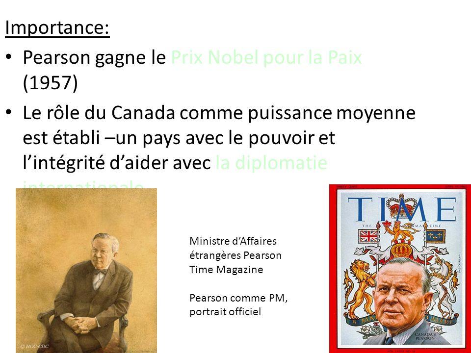 Importance: Pearson gagne le Prix Nobel pour la Paix (1957) Le rôle du Canada comme puissance moyenne est établi –un pays avec le pouvoir et lintégrité daider avec la diplomatie internationale Ministre dAffaires étrangères Pearson Time Magazine Pearson comme PM, portrait officiel