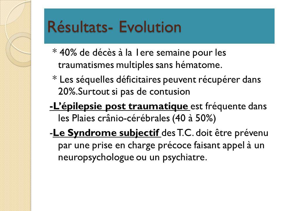 Résultats- Evolution * 40% de décès à la 1ere semaine pour les traumatismes multiples sans hématome. * Les séquelles déficitaires peuvent récupérer da