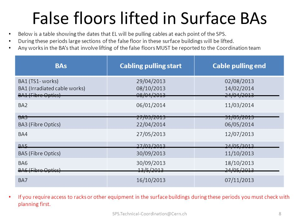 False floors lifted in Surface BAs BAsCabling pulling startCable pulling end BA1 (TS1- works) BA1 (Irradiated cable works) BA1 (Fibre Optics) 29/04/2013 08/10/2013 08/04/2013 02/08/2013 14/02/2014 24/04/2013 BA206/01/201411/03/2014 BA3 BA3 (Fibre Optics) 27/03/2013 22/04/2014 31/05/2013 06/05/2014 BA427/05/201312/07/2013 BA5 BA5 (Fibre Optics) 27/03/2013 30/09/2013 24/05/3013 11/10/2013 BA6 BA6 (Fibre Optics) 30/09/2013 13/5/2013 18/10/2013 24/05/2013 BA716/10/201307/11/2013 SPS.Technical-Coordination@Cern.ch8 Below is a table showing the dates that EL will be pulling cables at each point of the SPS.