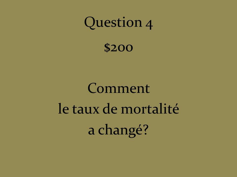 Question 4 $200 Comment le taux de mortalité a changé?