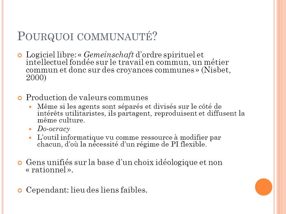 P OURQUOI COMMUNAUTÉ ? Logiciel libre: « Gemeinschaft dordre spirituel et intellectuel fondée sur le travail en commun, un métier commun et donc sur d