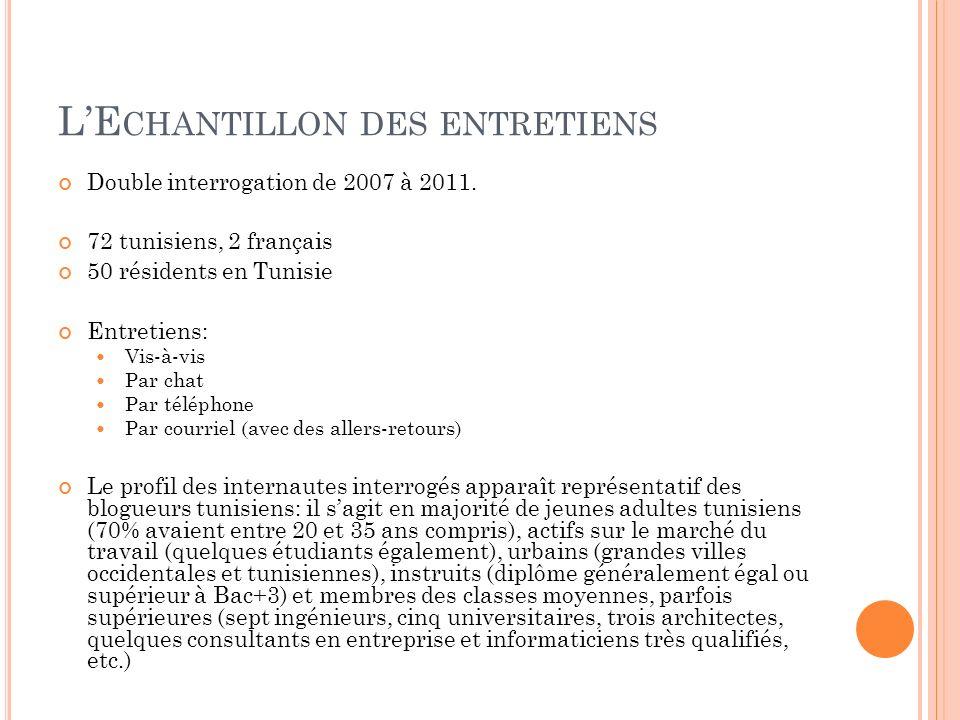 LE CHANTILLON DES ENTRETIENS Double interrogation de 2007 à 2011. 72 tunisiens, 2 français 50 résidents en Tunisie Entretiens: Vis-à-vis Par chat Par