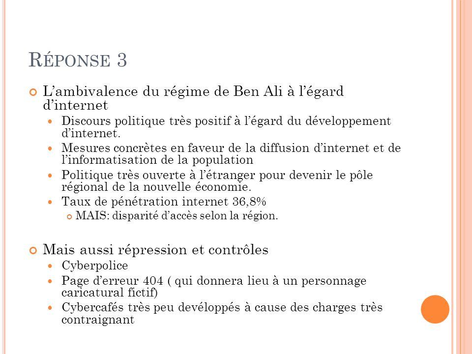 R ÉPONSE 3 Lambivalence du régime de Ben Ali à légard dinternet Discours politique très positif à légard du développement dinternet. Mesures concrètes