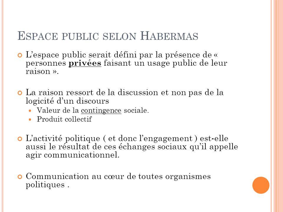 E SPACE PUBLIC SELON H ABERMAS Lespace public serait défini par la présence de « personnes privées faisant un usage public de leur raison ». La raison