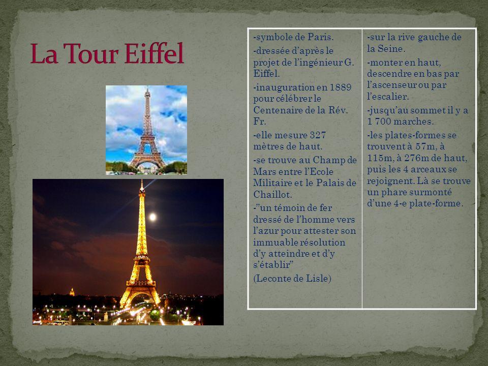 -symbole de Paris. -dressée daprès le projet de lingénieur G. Eiffel. -inauguration en 1889 pour célébrer le Centenaire de la Rév. Fr. -elle mesure 32