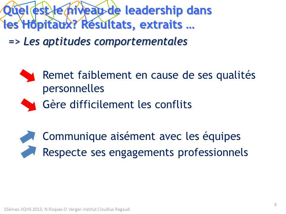 => Les aptitudes comportementales Quel est le niveau de leadership dans les Hôpitaux.