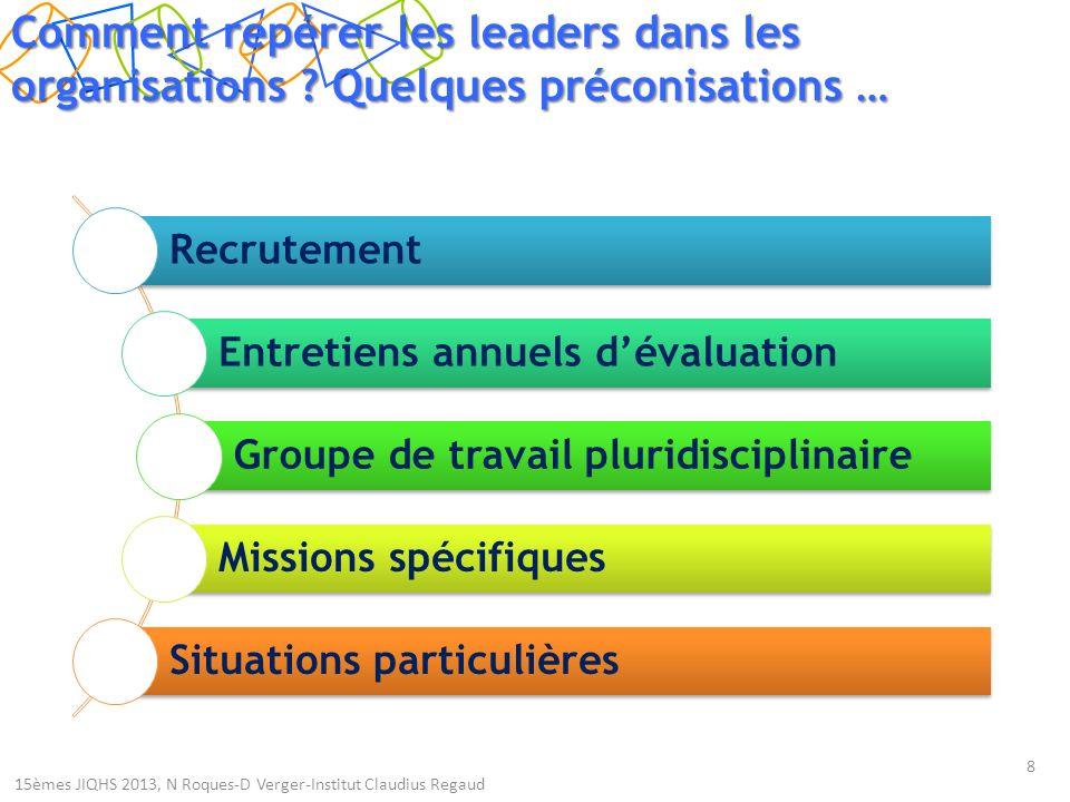 Comment repérer les leaders dans les organisations .