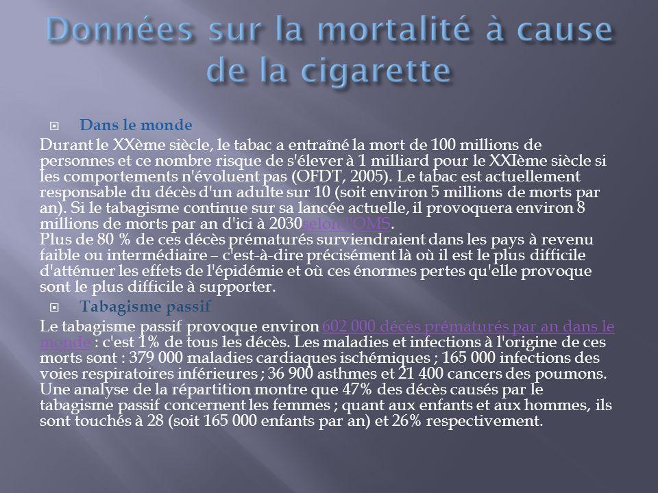 Dans le monde Durant le XXème siècle, le tabac a entraîné la mort de 100 millions de personnes et ce nombre risque de s'élever à 1 milliard pour le XX