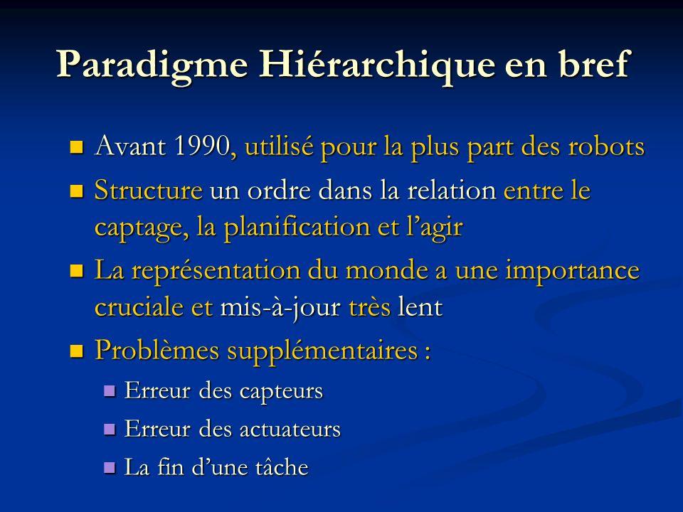 Paradigme Hiérarchique en bref Avant 1990, utilisé pour la plus part des robots Avant 1990, utilisé pour la plus part des robots Structure un ordre da