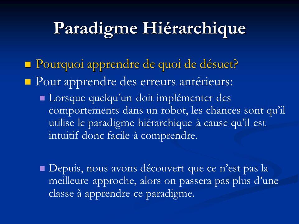 Paradigme Hiérarchique Pourquoi apprendre de quoi de désuet? Pourquoi apprendre de quoi de désuet? Pour apprendre des erreurs antérieurs: Lorsque quel