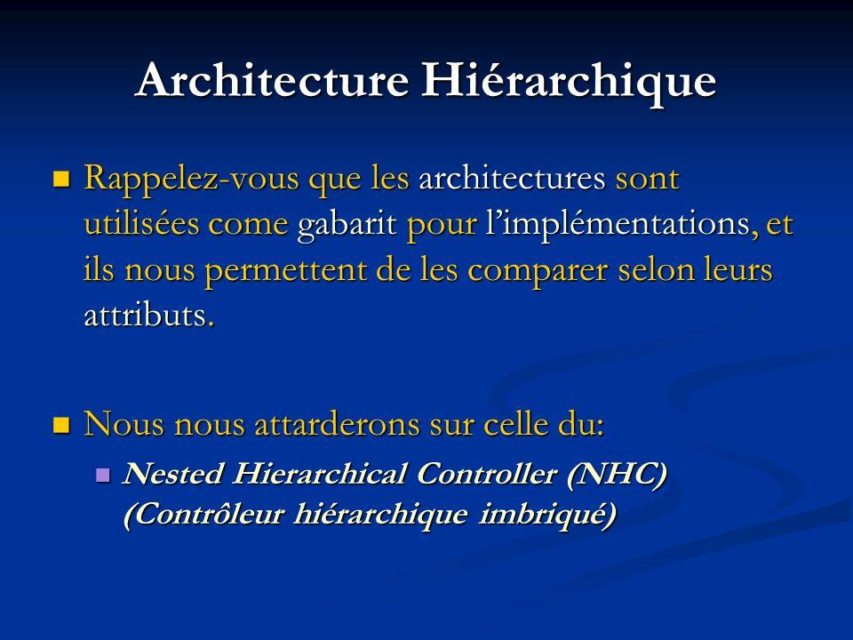 Architecture Hiérarchique Rappelez-vous que les architectures sont utilisées come gabarit pour limplémentations, et ils nous permettent de les compare
