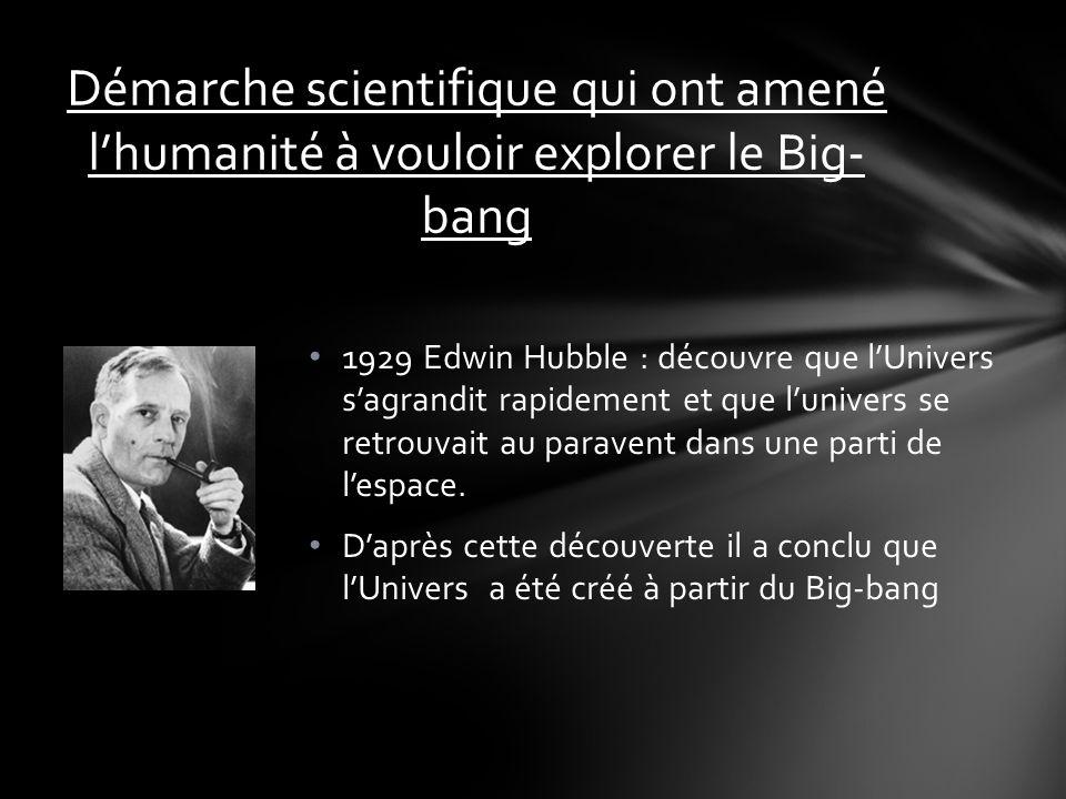 1929 Edwin Hubble : découvre que lUnivers sagrandit rapidement et que lunivers se retrouvait au paravent dans une parti de lespace.