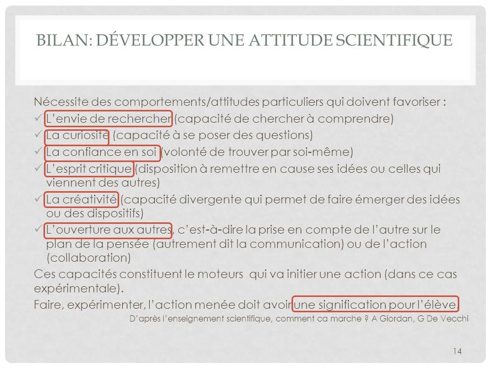 BILAN: DÉVELOPPER UNE ATTITUDE SCIENTIFIQUE Nécessite des comportements/attitudes particuliers qui doivent favoriser : Lenvie de rechercher (capacité