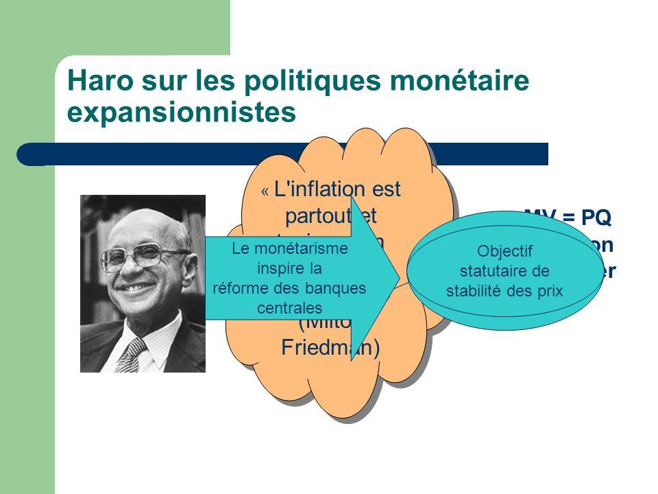 Haro sur les politiques monétaire expansionnistes « L inflation est partout et toujours un phénomène monétaire.