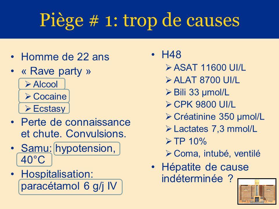 Piège # 1: trop de causes Homme de 22 ans « Rave party » Alcool Cocaine Ecstasy Perte de connaissance et chute. Convulsions. Samu: hypotension, 40°C H