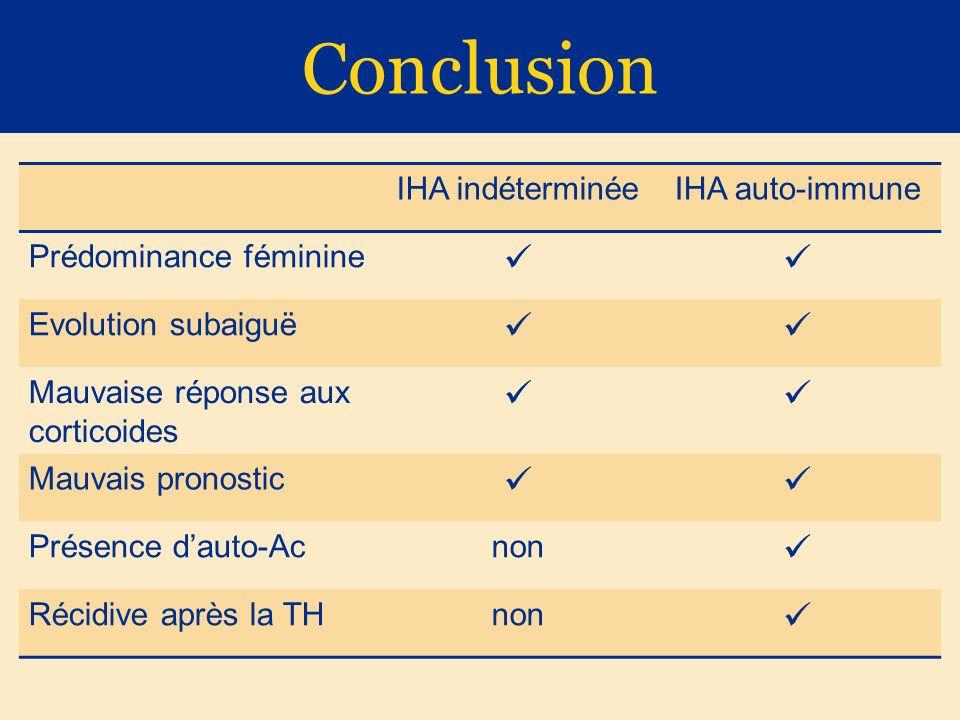 Conclusion IHA indéterminéeIHA auto-immune Prédominance féminine Evolution subaiguë Mauvaise réponse aux corticoides Mauvais pronostic Présence dauto-