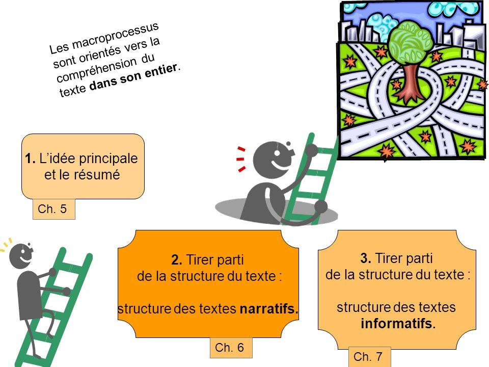 Les macroprocessus sont orientés vers la compréhension du texte dans son entier. 1. Lidée principale et le résumé 3. Tirer parti de la structure du te