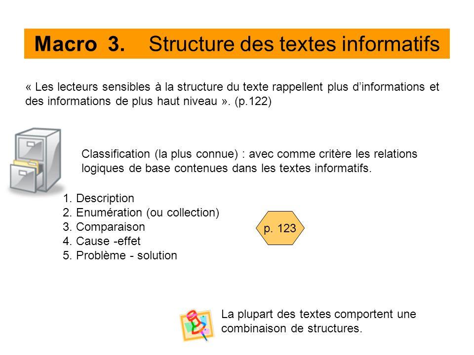 Macro 3. Structure des textes informatifs « Les lecteurs sensibles à la structure du texte rappellent plus dinformations et des informations de plus h