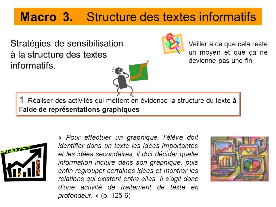 Macro 3. Structure des textes informatifs Stratégies de sensibilisation à la structure des textes informatifs. Veiller à ce que cela reste un moyen et