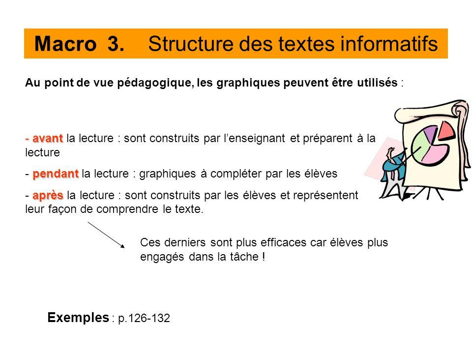 Macro 3. Structure des textes informatifs - avant - avant la lecture : sont construits par lenseignant et préparent à la lecture pendant - pendant la