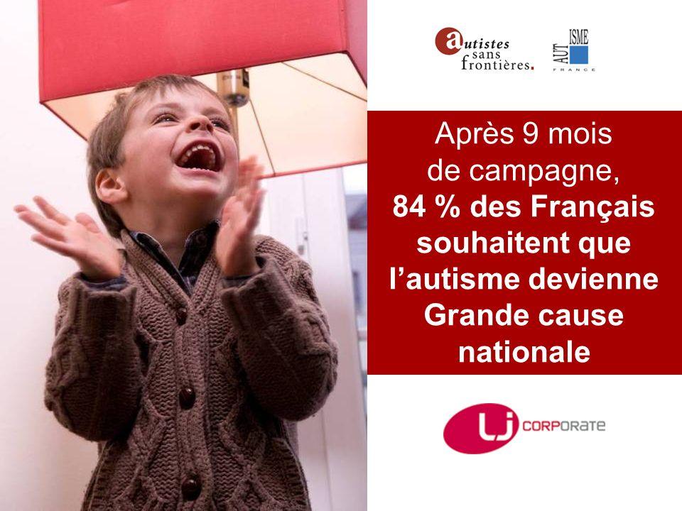 * Sondage médiaprisme juin 2010 Après 9 mois de campagne, 84 % des Français souhaitent que lautisme devienne Grande cause nationale