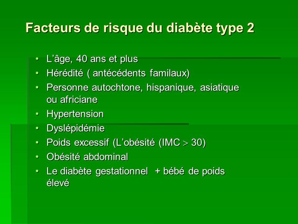 Facteurs de risque du diabète type 2 Lâge, 40 ans et plusLâge, 40 ans et plus Hérédité ( antécédents familaux)Hérédité ( antécédents familaux) Personn