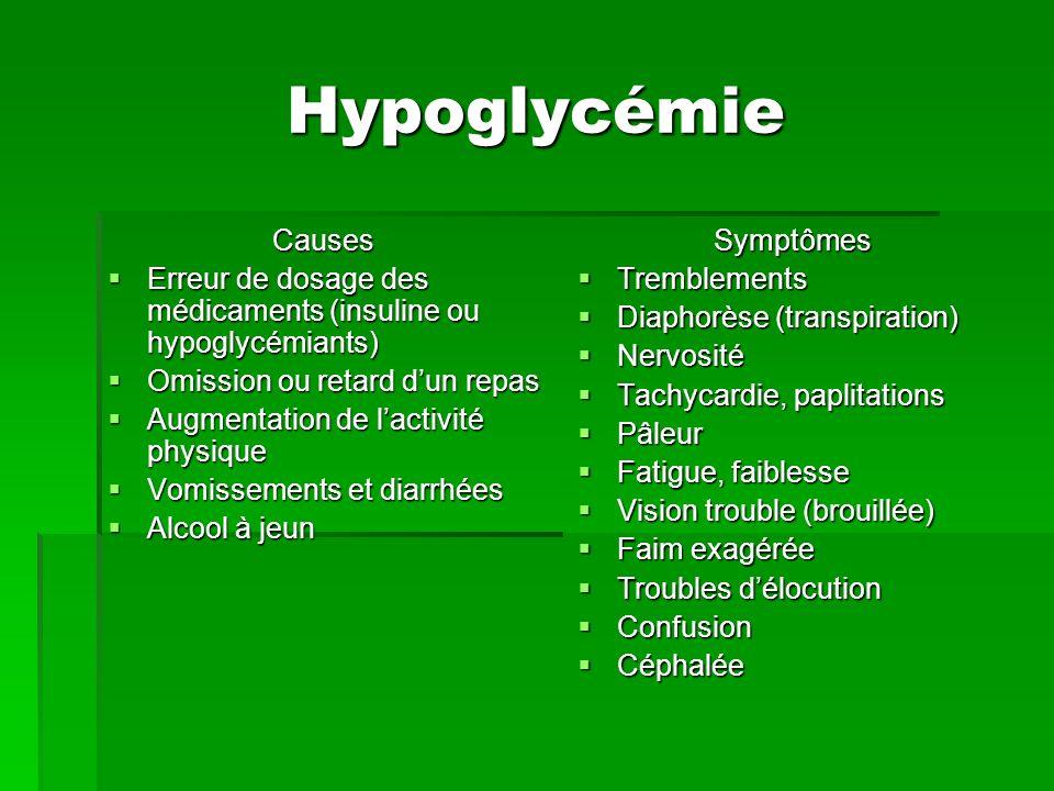 Hypoglycémie Causes Erreur de dosage des médicaments (insuline ou hypoglycémiants) Erreur de dosage des médicaments (insuline ou hypoglycémiants) Omis