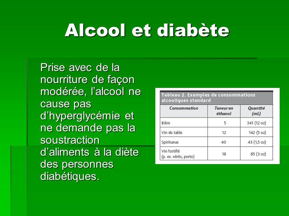 Alcool et diabète Prise avec de la nourriture de façon modérée, lalcool ne cause pas dhyperglycémie et ne demande pas la soustraction daliments à la d