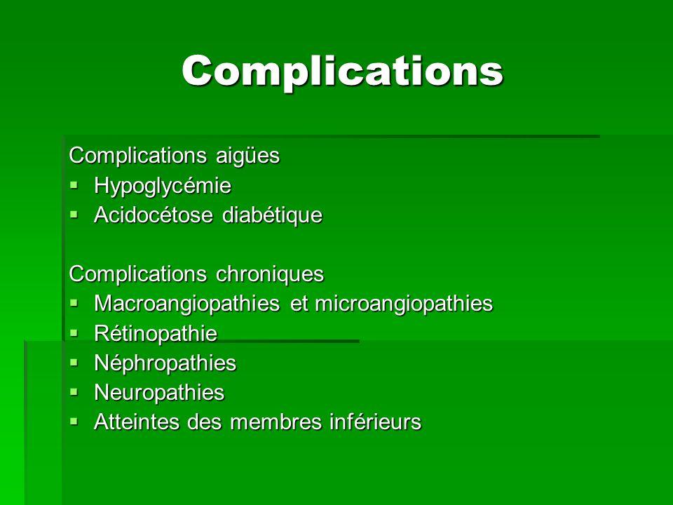 Complications Complications aigües Hypoglycémie Hypoglycémie Acidocétose diabétique Acidocétose diabétique Complications chroniques Macroangiopathies