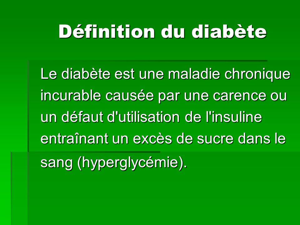 Définition du diabète Le diabète est une maladie chronique incurable causée par une carence ou un défaut d'utilisation de l'insuline entraînant un exc