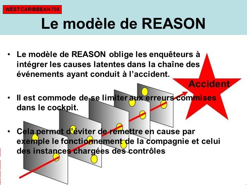 Le modèle de REASON oblige les enquêteurs à intégrer les causes latentes dans la chaîne des événements ayant conduit à laccident. Il est commode de se