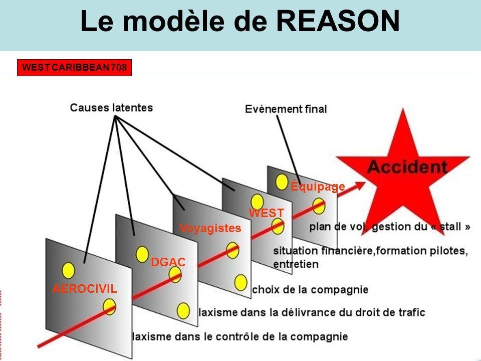 AEROCIVIL DGAC Voyagistes WEST Équipage WEST CARIBBEAN 708 Le modèle de REASON