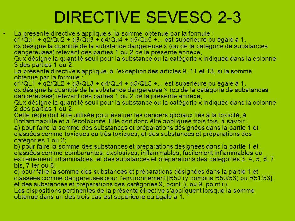 La présente directive s'applique si la somme obtenue par la formule : q1/Qu1 + q2/Qu2 + q3/Qu3 + q4/Qu4 + q5/Qu5 +... est supérieure ou égale à 1, qx