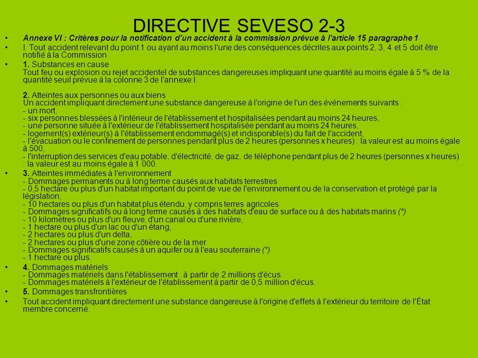 DIRECTIVE SEVESO 2-3 Annexe VI : Critères pour la notification d'un accident à la commission prévue à l'article 15 paragraphe 1 I. Tout accident relev
