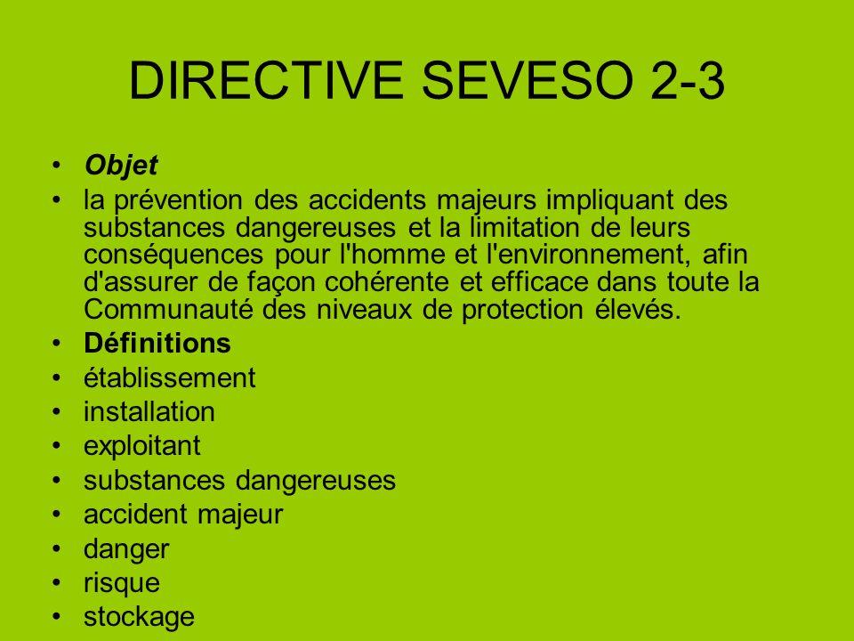 DIRECTIVE SEVESO 2-3 Objet la prévention des accidents majeurs impliquant des substances dangereuses et la limitation de leurs conséquences pour l'hom