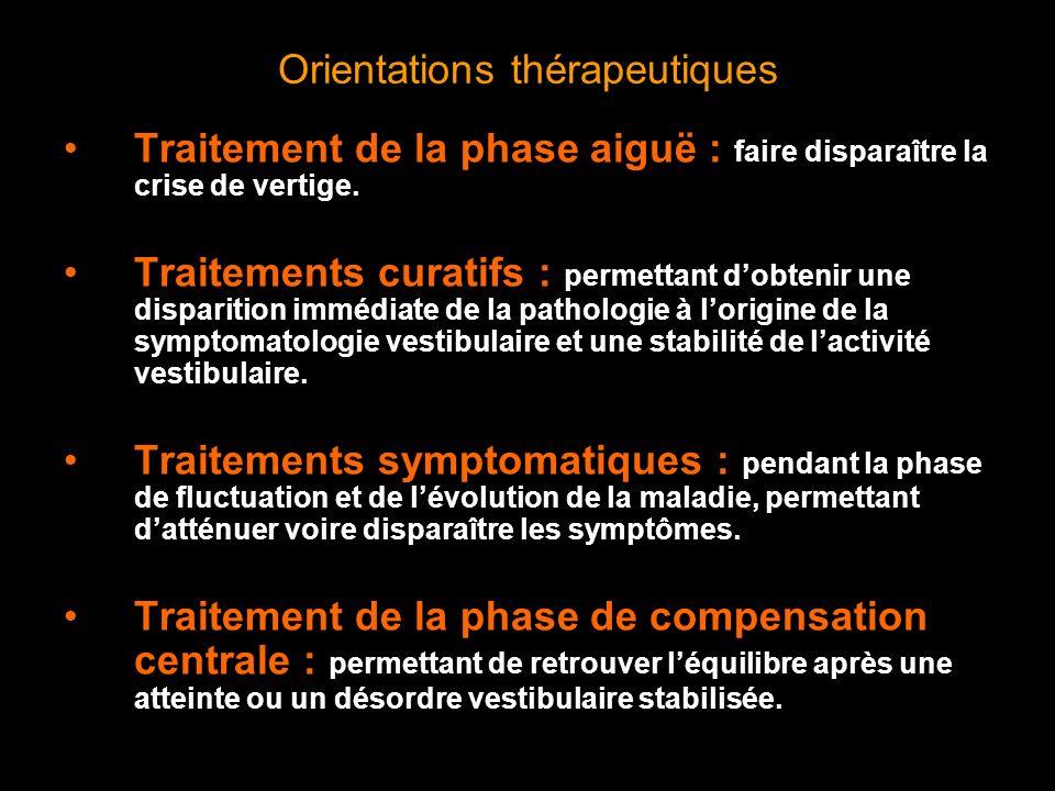Traitements pharmacologiques symptomatiques Antivertigineux : Acétylleucine (Tanganil) Vestibulo-régulateurs : - Bétahistine (Serc, Bétaserc, Lectil), trimétazidine (Vastarel) Symptomatiques spécifiques : - Produites osmotiques : acétazolamide (Diamox), Mannitol, Glycérol, - Traitements anti migraineux : flunarizin (Sibelium), etc.