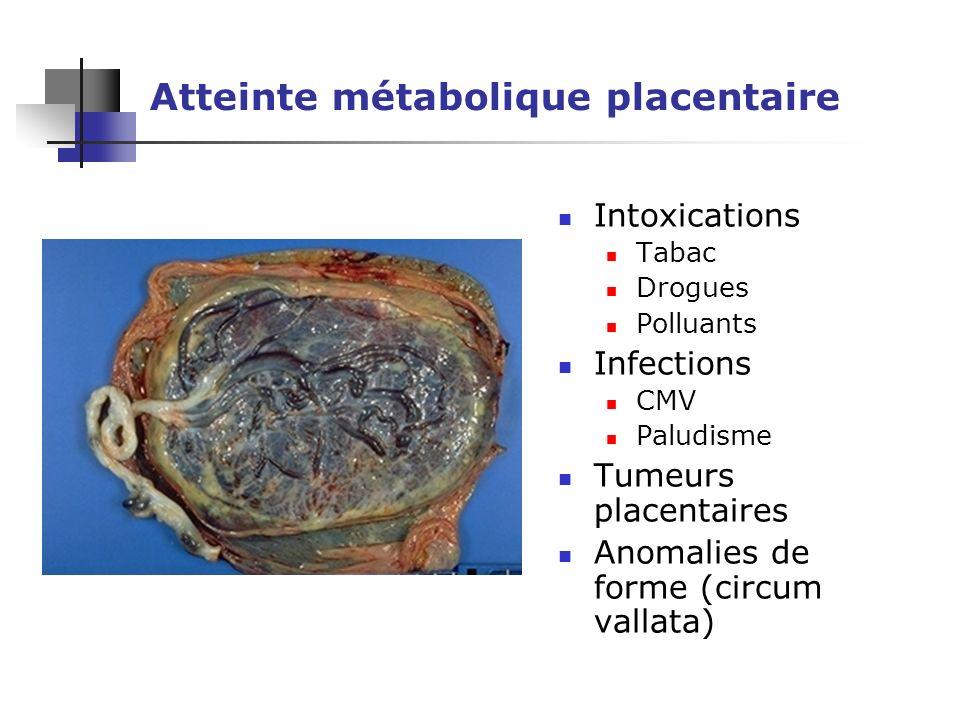 Atteinte métabolique placentaire Intoxications Tabac Drogues Polluants Infections CMV Paludisme Tumeurs placentaires Anomalies de forme (circum vallat