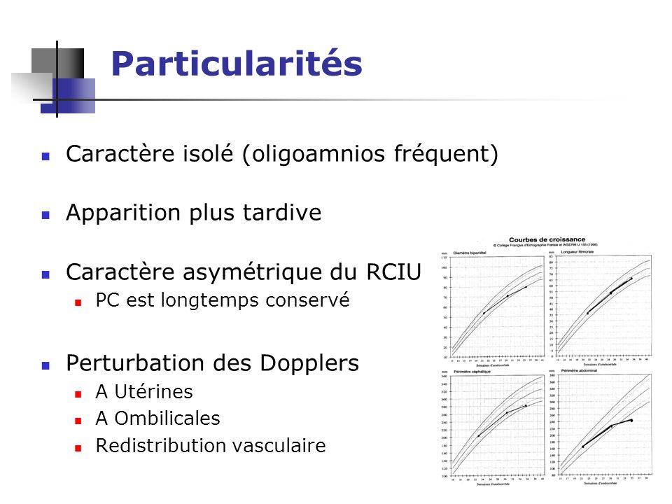 Particularités Caractère isolé (oligoamnios fréquent) Apparition plus tardive Caractère asymétrique du RCIU PC est longtemps conservé Perturbation des