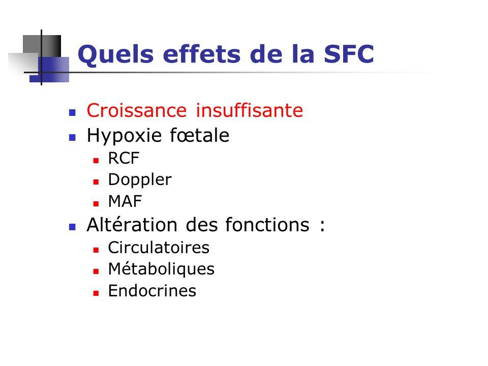 Quels effets de la SFC Croissance insuffisante Hypoxie fœtale RCF Doppler MAF Altération des fonctions : Circulatoires Métaboliques Endocrines
