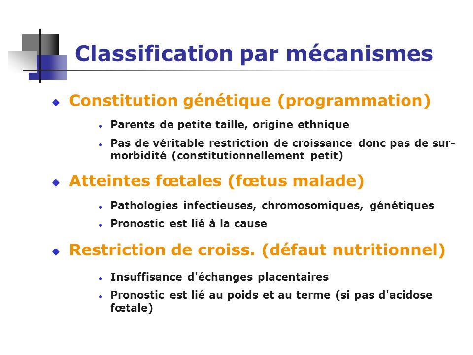 Classification par mécanismes u Constitution génétique (programmation) l Parents de petite taille, origine ethnique l Pas de véritable restriction de