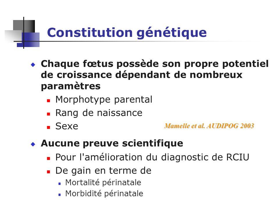 Conclusion Echographie de niveau II l Confirmation du RCIU (erreur de terme ++++) l Analyse échographique et Doppler Bilan maternel l Analyse des antécédents familiaux et personnels l Recherche d une intoxication (tabac, alcool, cocaïne, etc) l Bilan infectieux (sérologies), recherche dun diabète, dune HTA Si RCIU a priori non vasculaire l Caryotype fœtal (LA ou sang fœtal) l Analyse PCR infectieuse liquide amniotique Dans tous les cas l Surveillance échographique de la croissance et de la morphologie fœtale ++++