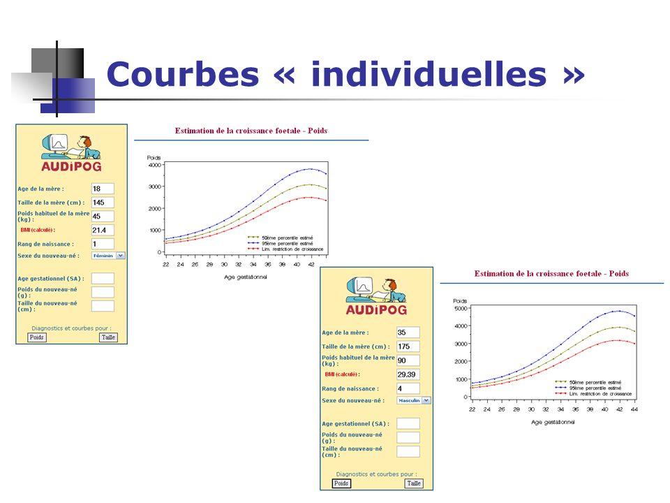 Atteintes fœtales u Chromosomiques Triploïdie Trisomies 13, 18, 4p- u Infectieuses CMV (atteinte placentaire et fœtale) Rubéole, toxoplasmose Parvovirus B19 ARBOVIRUS (dengue,chikungouya,..) Paludisme, tuberculose, ….