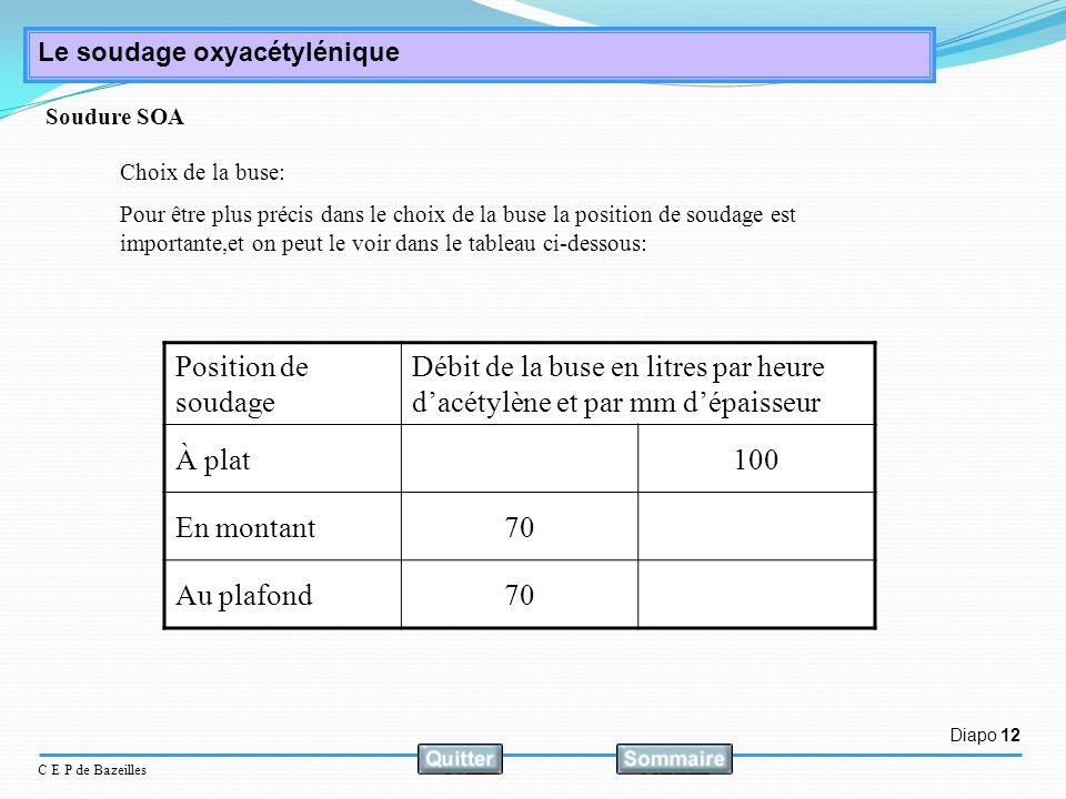 Diapo 12 C E P de Bazeilles Le soudage oxyacétylénique Choix de la buse: Pour être plus précis dans le choix de la buse la position de soudage est imp
