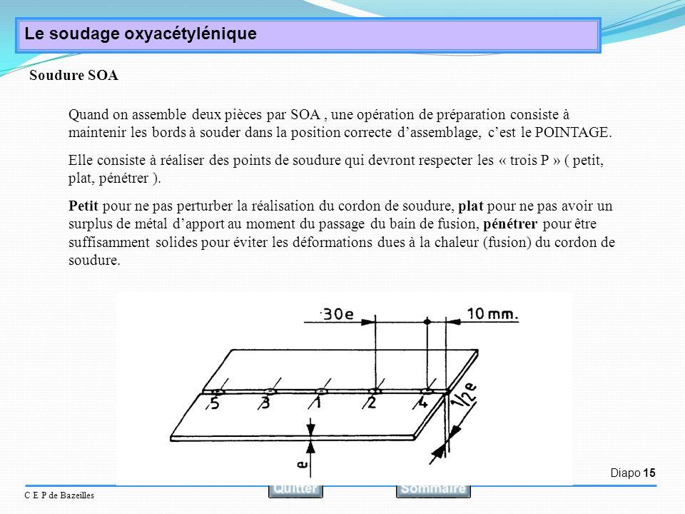 Diapo 15 C E P de Bazeilles Le soudage oxyacétylénique Quand on assemble deux pièces par SOA, une opération de préparation consiste à maintenir les bo
