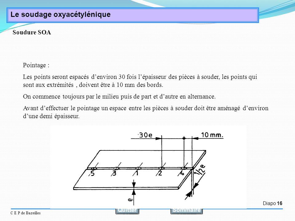 Diapo 16 C E P de Bazeilles Le soudage oxyacétylénique Pointage : Les points seront espacés denviron 30 fois lépaisseur des pièces à souder, les point