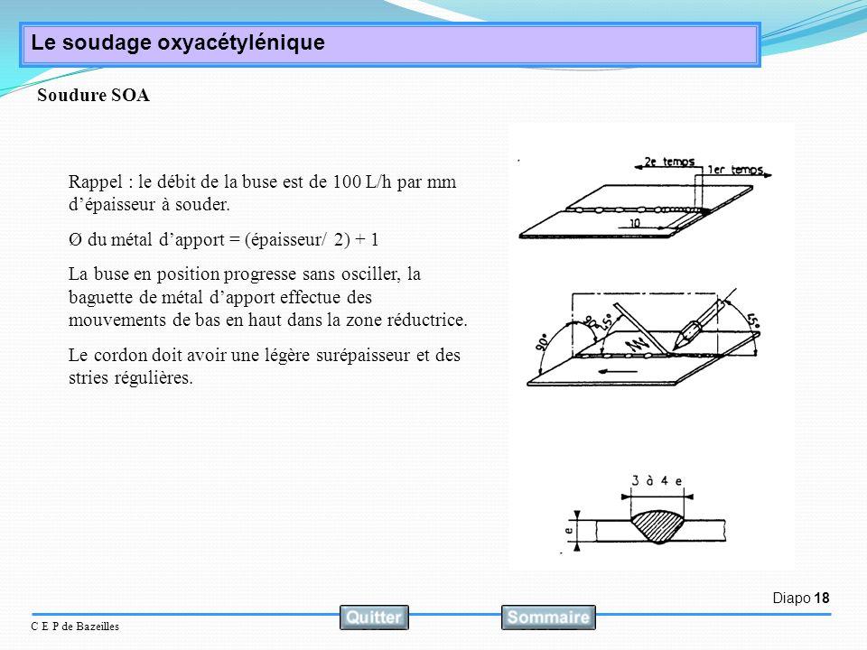 Diapo 18 C E P de Bazeilles Le soudage oxyacétylénique Rappel : le débit de la buse est de 100 L/h par mm dépaisseur à souder. Ø du métal dapport = (é